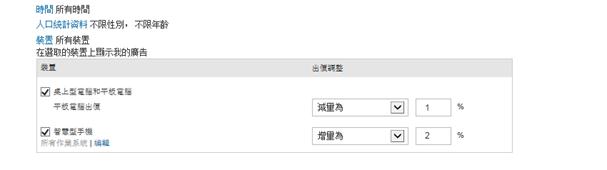 Bing Ads 網頁介面中的裝置目標設定