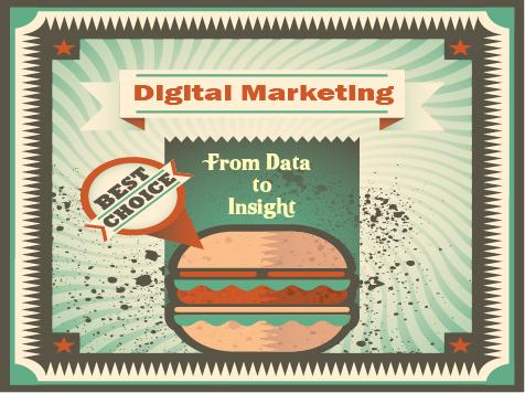 數據分析,大數據,數位行銷