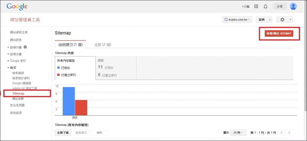 Google Webmasters (9.1)