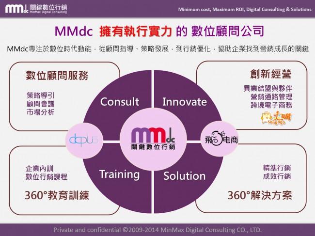 mmdc201404-650x487