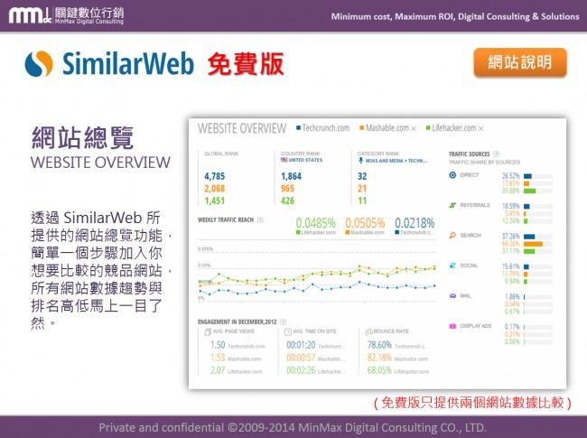 SimilarWeb0A07-650x485