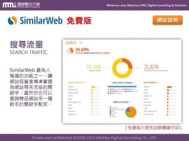 SimilarWeb0A09-650x485