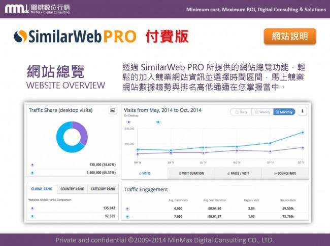 SimilarWeb0A11-650x486