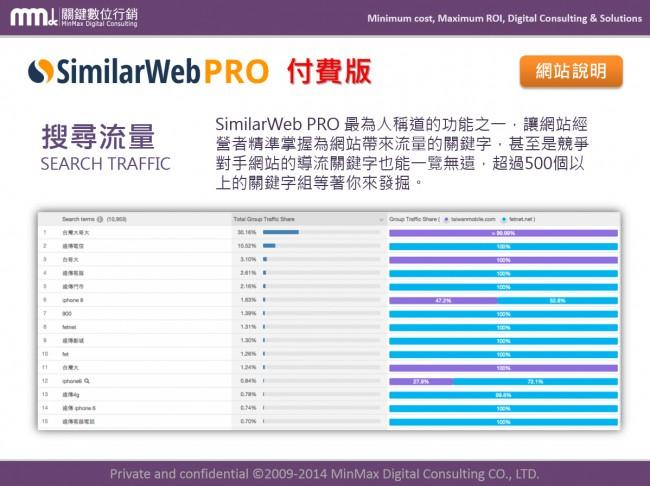 SimilarWeb0A13-650x486