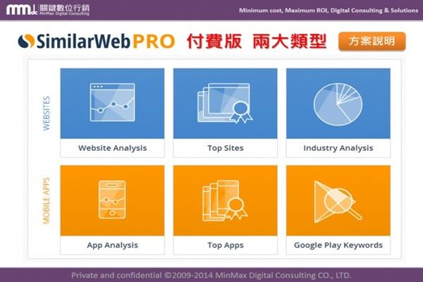SimilarWeb0A15