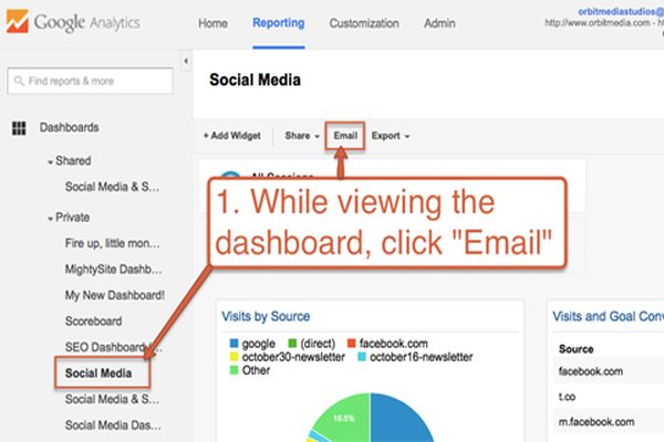 ac-click-email-dashboard