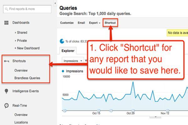 ac-click-shortcut