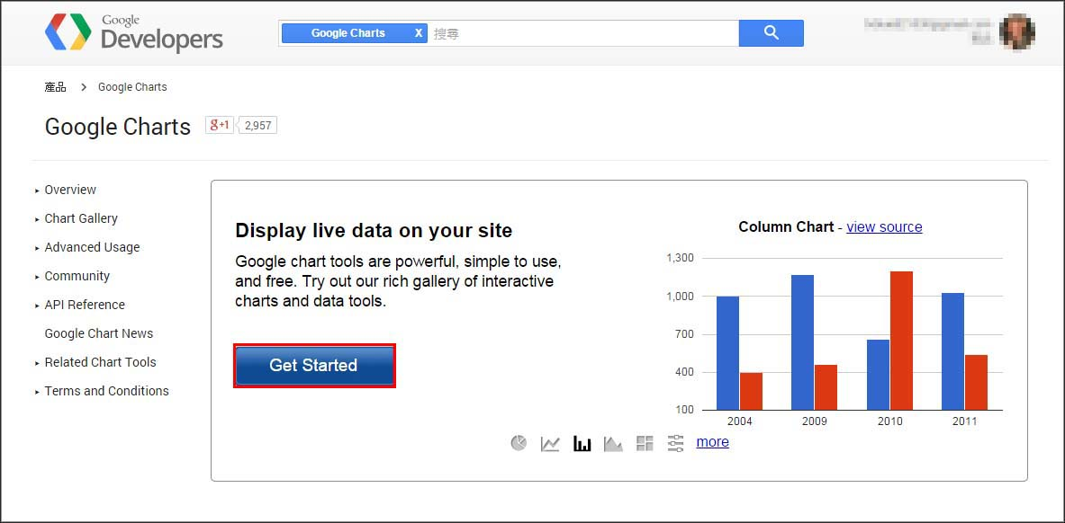 google chart_1