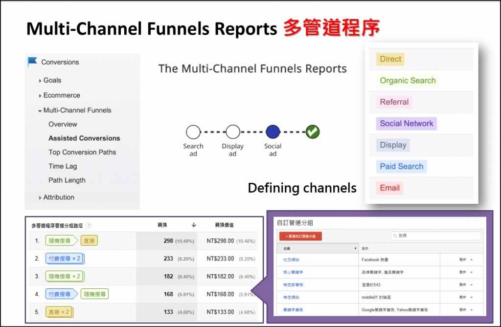Multi_Channel-Funnel_01