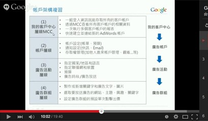 Google AdWords-進階搜尋