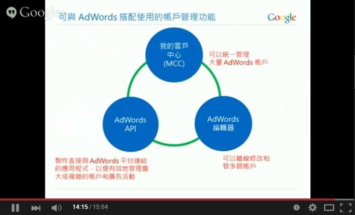 Google AdWords 關鍵字廣告 進階搜尋 AdWords API 功能