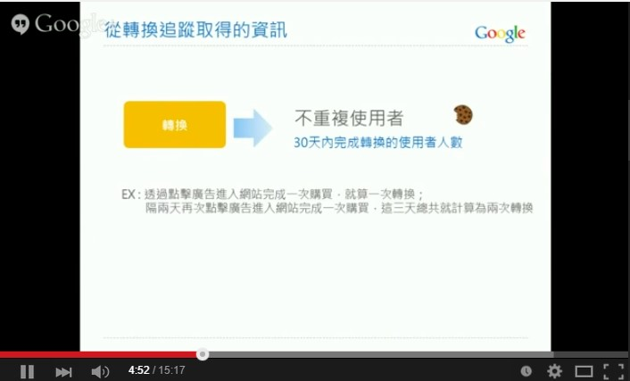 Google AdWords 關鍵字廣告 進階搜尋 轉換追蹤 資訊
