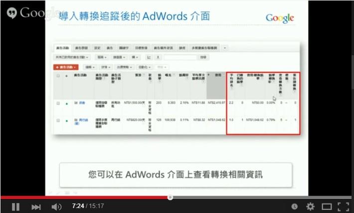 Google AdWords 關鍵字廣告 進階搜尋 轉換追蹤 介面