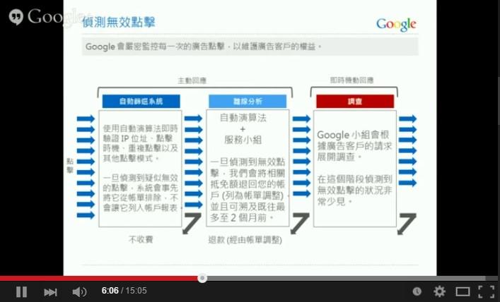 Google AdWords 關鍵字廣告 進階搜尋 無效點擊 偵測