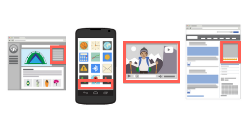 Google AdWords 關鍵字廣告 多媒體聯播網 種類