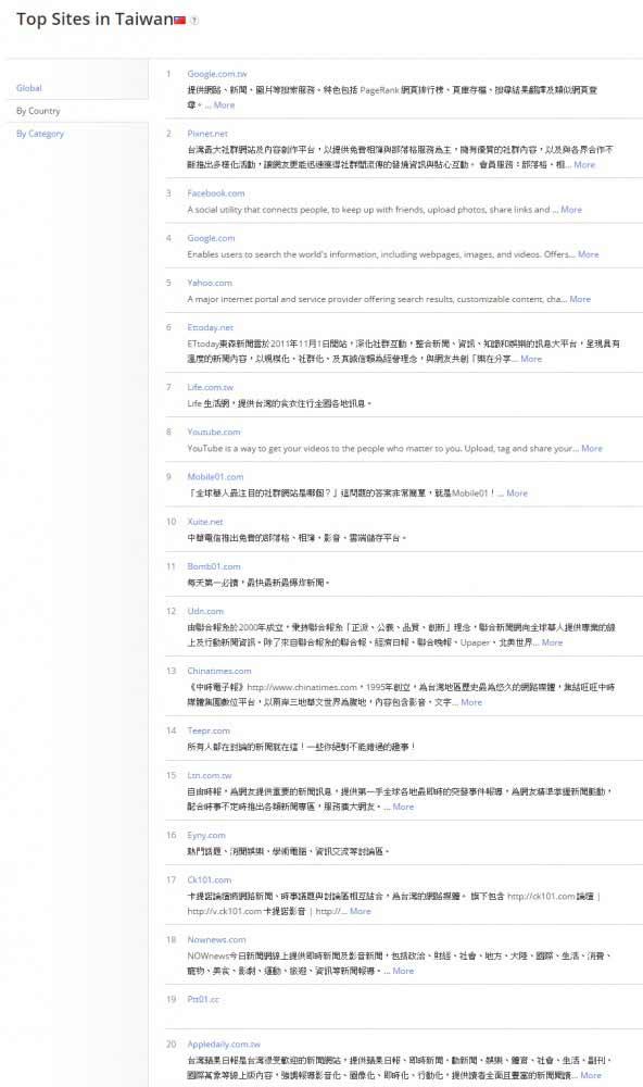 similarweb01