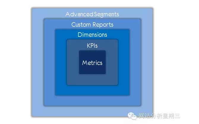 data-analysis-circle-03
