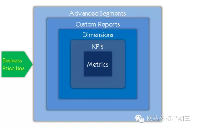 data-analysis-circle-04