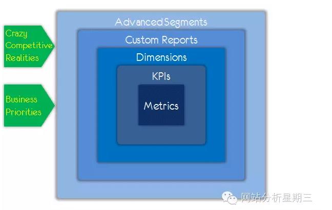 data-analysis-circle-05