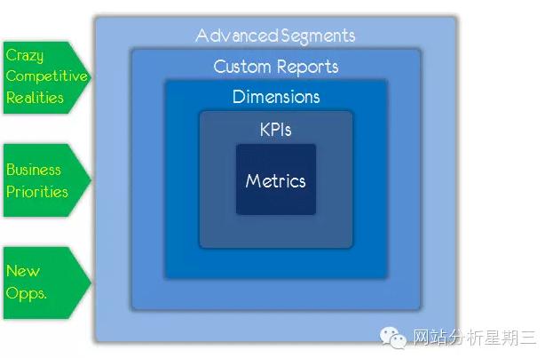 data-analysis-circle-06
