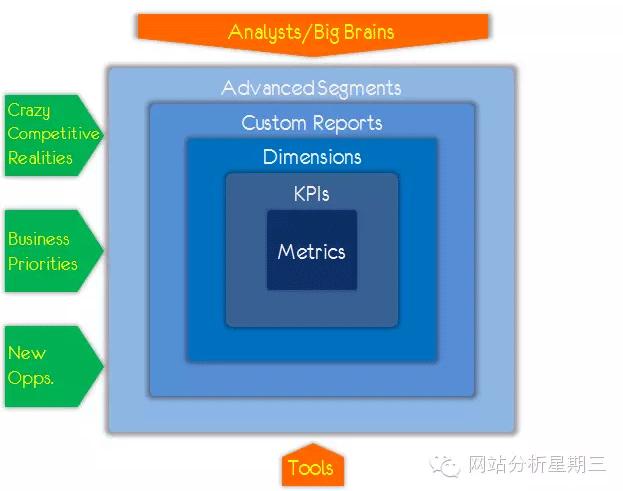 data-analysis-circle-07