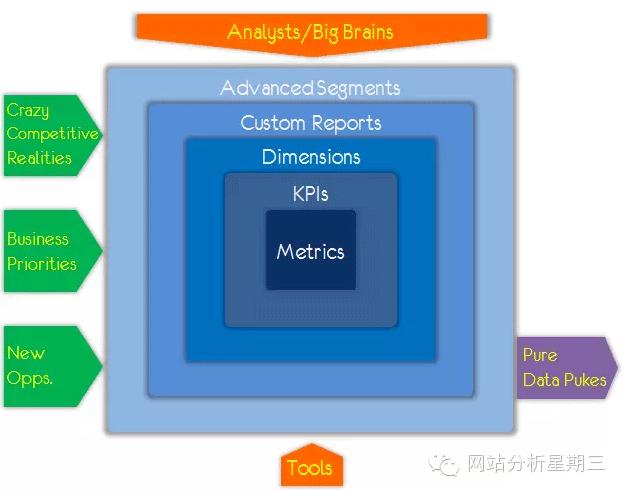 data-analysis-circle-08