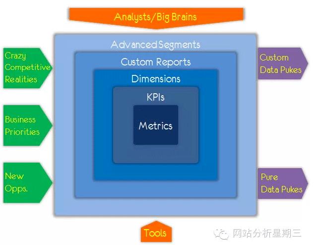 data-analysis-circle-09