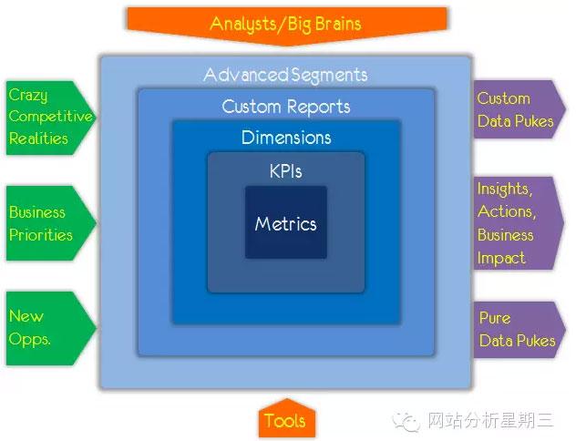 data-analysis-circle-10