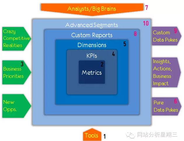 data-analysis-circle-12