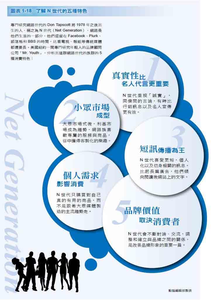 digital-marketing01