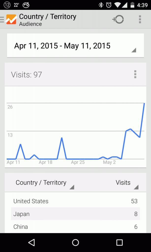 mobile analytics app (1)
