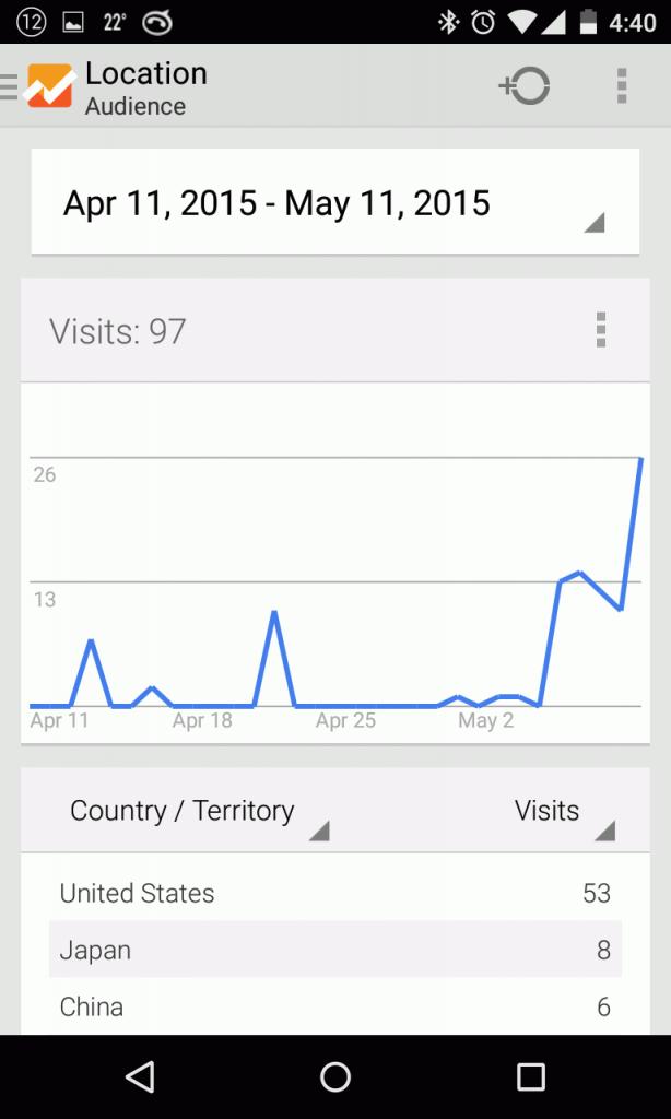 mobile analytics app (2)