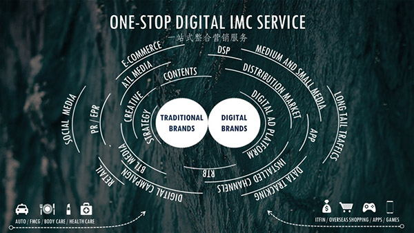品牌,數位,網路,行銷
