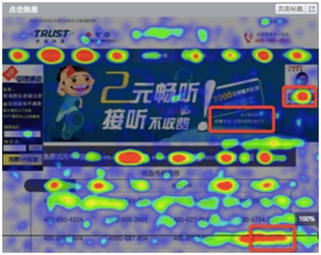 Landing page,優化,轉化,SEM