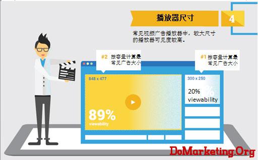 video-ad-04