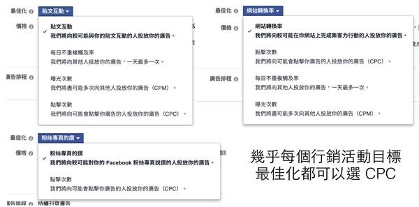 Facebook,CPC,廣告