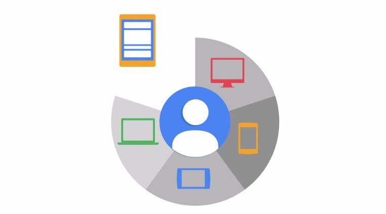 Google啟用計算跨裝置轉換行為