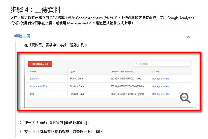 退款,資料, Google Analytics,電子商務
