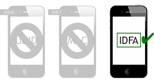 APP,mobile,身份