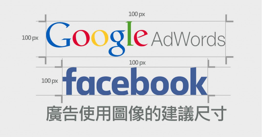 Google Adwords,Facebook,廣告,尺寸