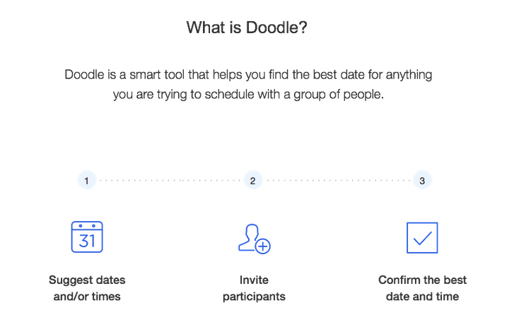 whatisdoodle