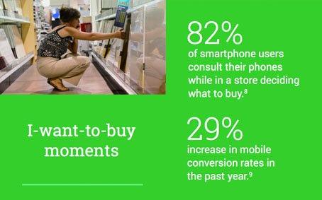 Google,行銷, Micro-Moments