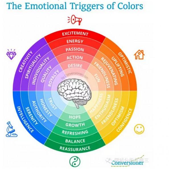 色彩的意義