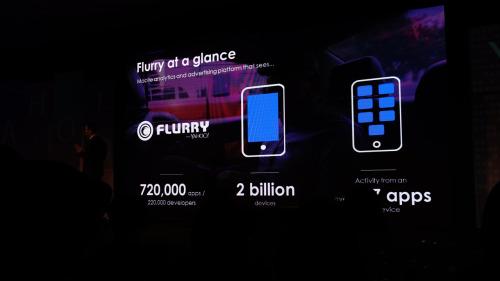 季妙發說驅使行動產業成長的動力,包括大螢幕手機、App、電商與影音的成熟發展。