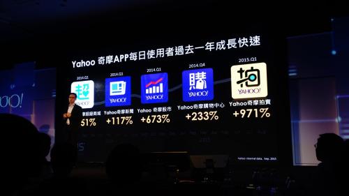 yahoo 奇摩app每日使用者過去一年成長快速