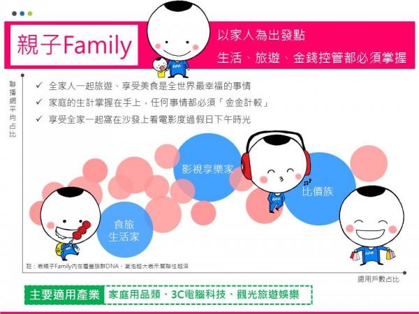 親子Family