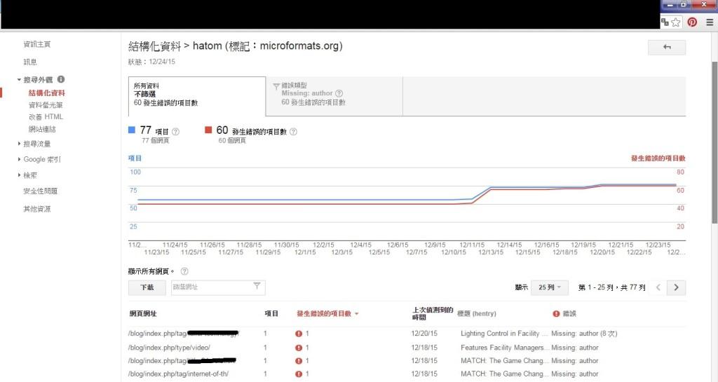 Search console 結構化資料