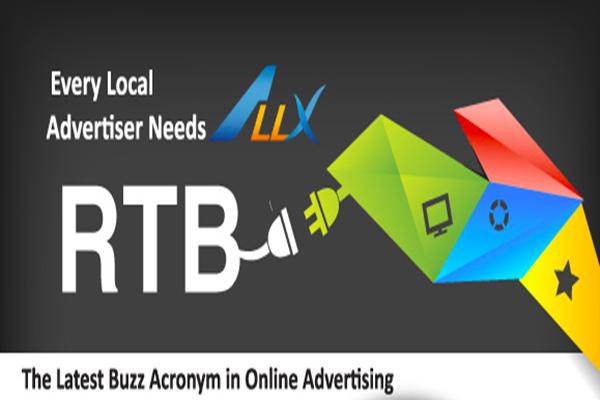 [資訊圖表] RTB實時競價廣告是未來趨勢