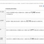 Bing Ads (7)