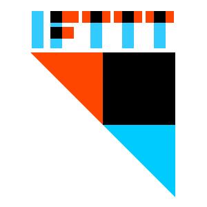 Featured Image – IFTTT